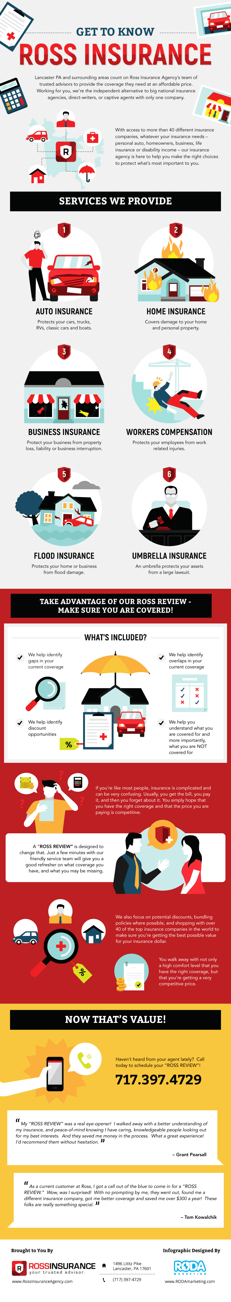 Get To Know ROSS Insurance_July 2017