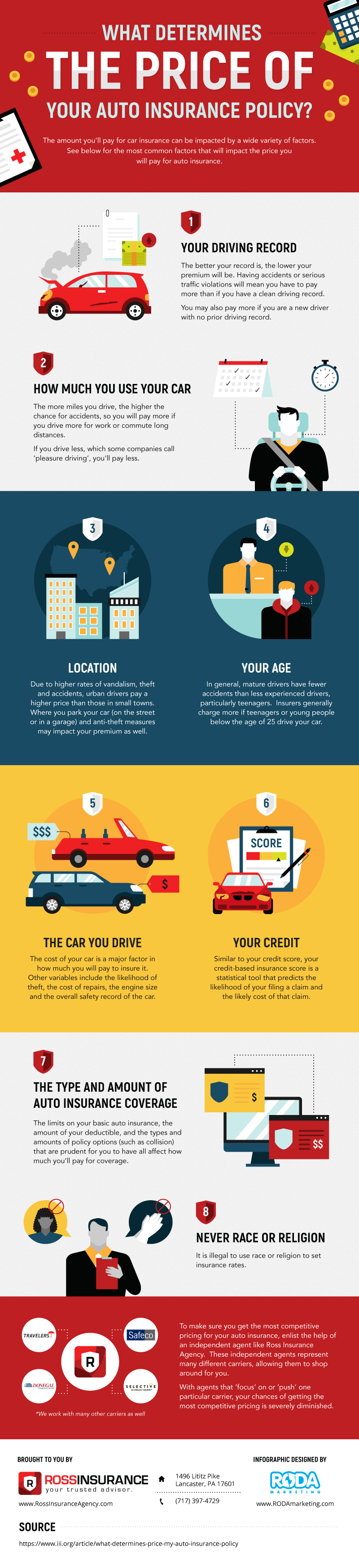 RossInsuranceAgency.com_Infographic_August2019